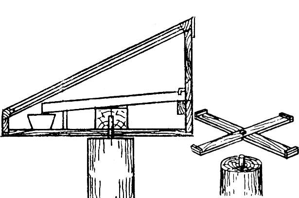 Схема - солнечная воскотопка
