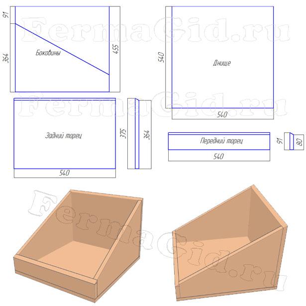 Солнечная воскотопка- изготовление и размеры внешнего короба